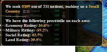 Статус державы