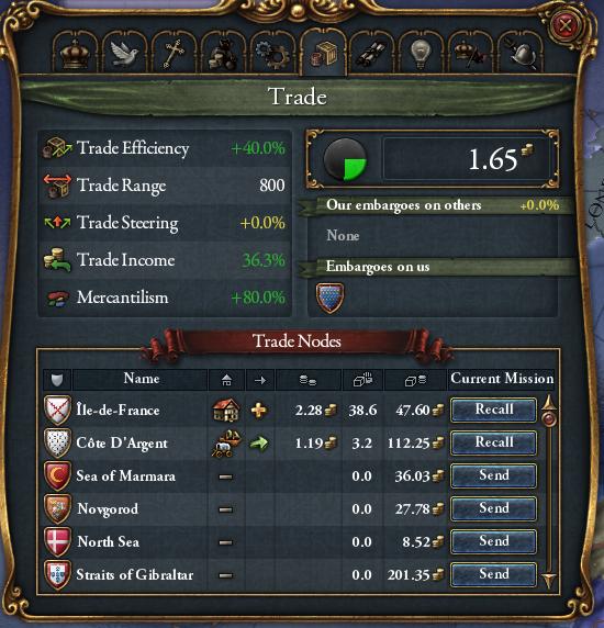 EU4. Окно торговли